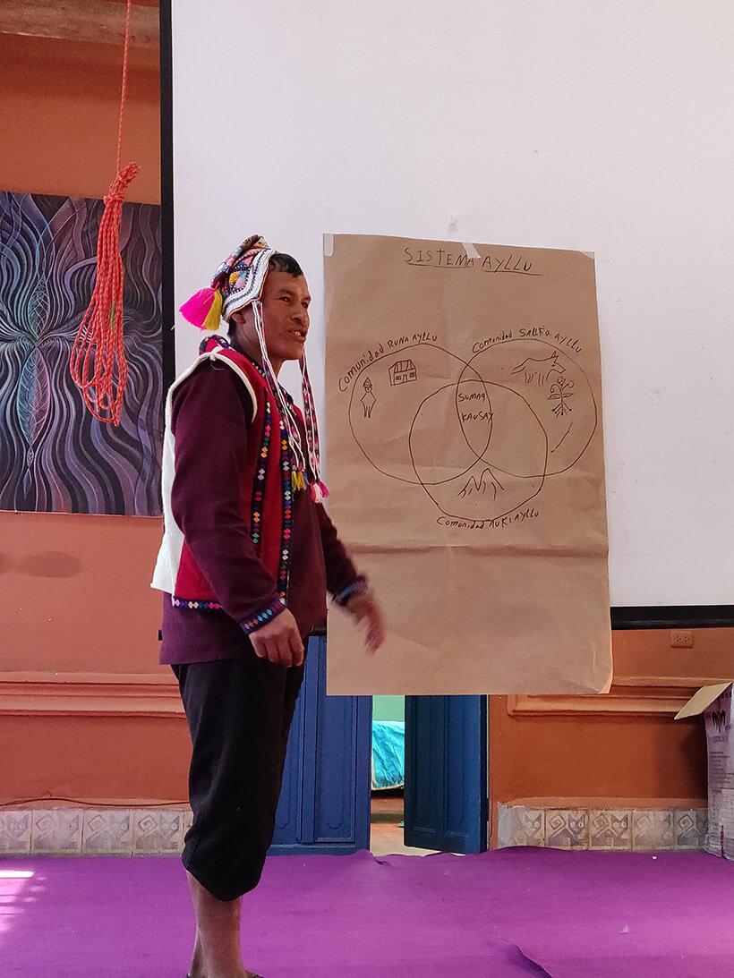 Indigenous Peruvian farmer